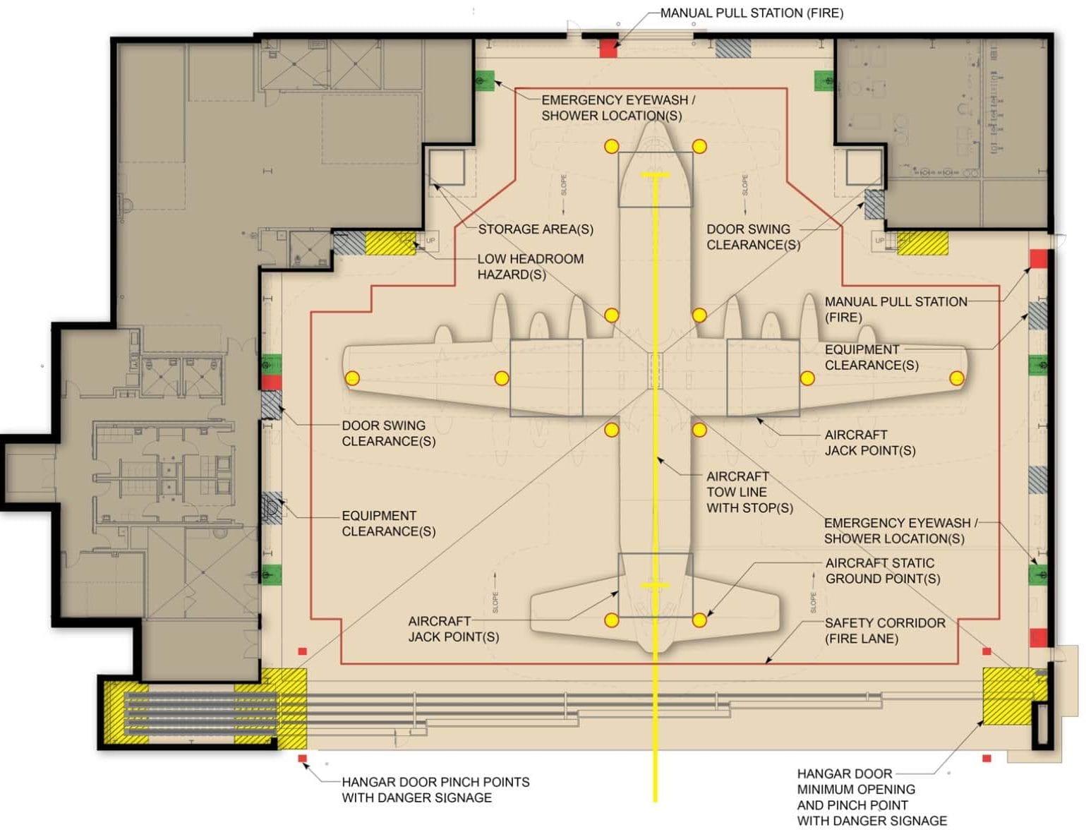 Aircraft Maintenance Hangars Floor Markings For Function