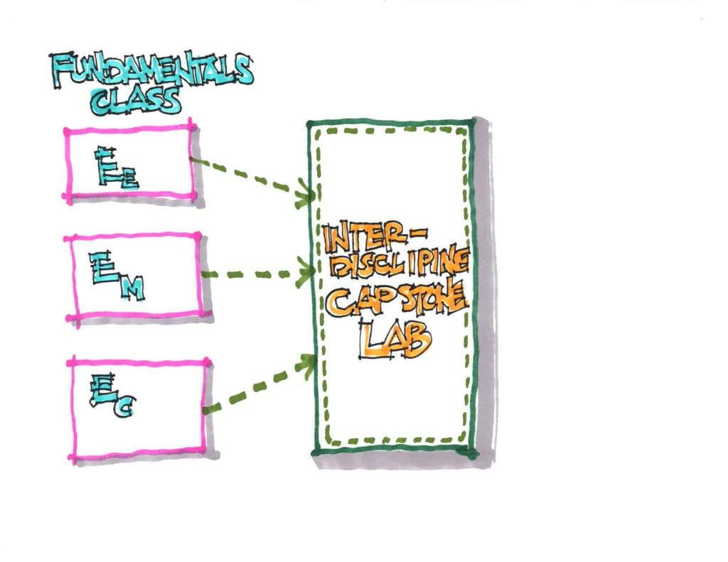 workshop-sketches-jack-rob_page_08